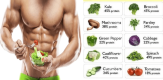 The-Top-Muscle-Building-Vegetables-You-Should-Be-Eating