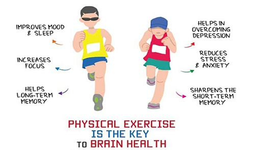 How to improve Mental Health to be fit and Health by Brain