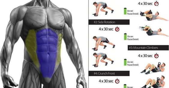 abs workout with kettlebell for core six packs abs