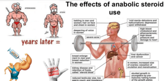 The Side Effects of using Anabolic Steroids